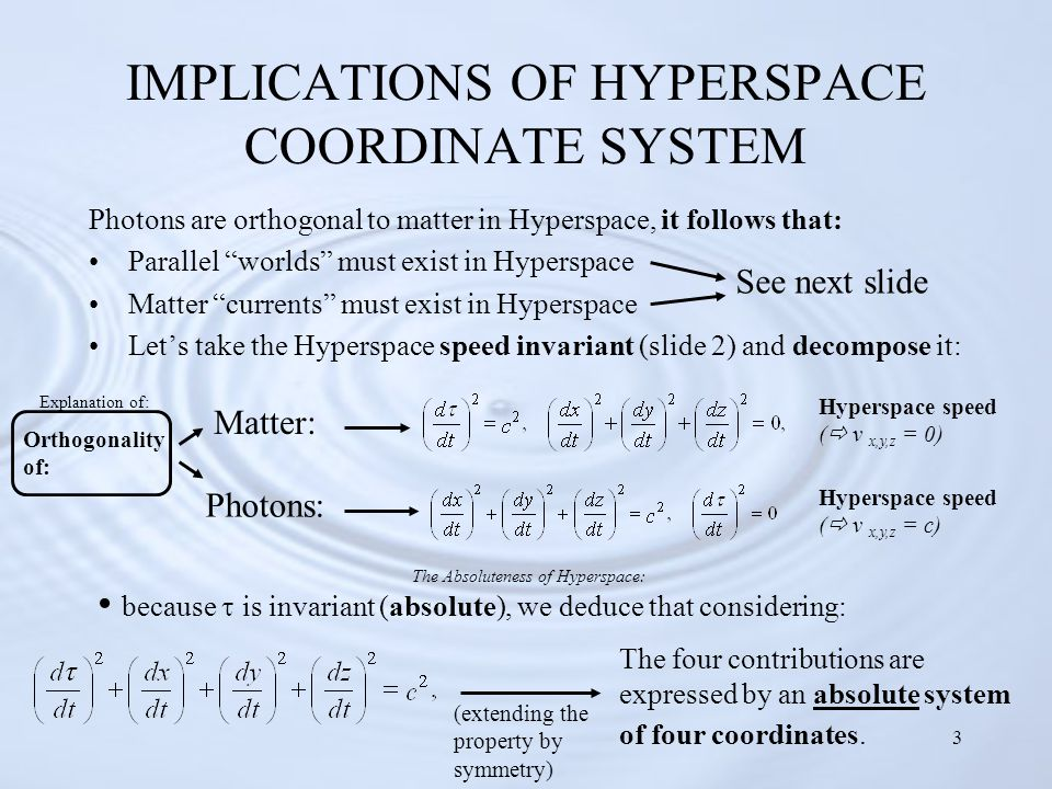 3 IMPLICATIONS OF HYPERSPACE COORDINATE SYSTEM Photons are orthogonal to matter in Hyperspace, it follows that: Parallel worlds must exist in Hyperspace Matter currents must exist in Hyperspace Let's take the Hyperspace speed invariant (slide 2) and decompose it: Matter: Photons: The four contributions are expressed by an absolute system of four coordinates.