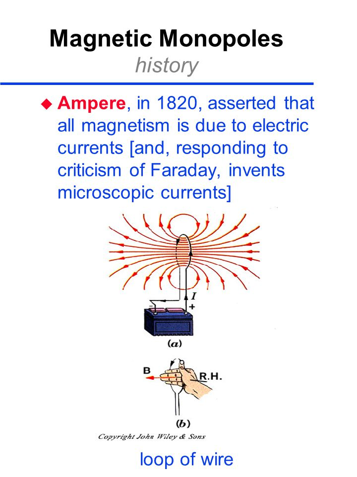 Magnetic Monopoles history  Ampere, in 1820, asserted that all magnetism is due to electric currents [and, responding to criticism of Faraday, invents microscopic currents] loop of wire