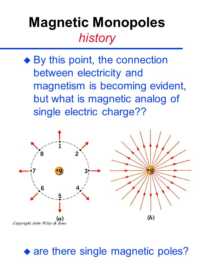 Magnetic Monopoles history  By this point, the connection between electricity and magnetism is becoming evident, but what is magnetic analog of singl