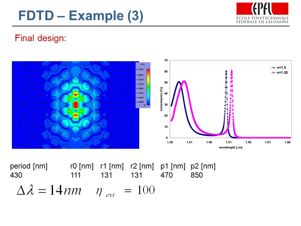 FDTD – Example (3) Final design: period [nm]r0 [nm] r1 [nm] r2 [nm] p1 [nm] p2 [nm] 430 111 131 131 470 850