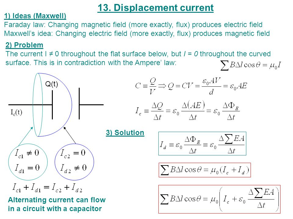 13. Displacement current 1) Ideas (Maxwell) Faraday law: Changing magnetic field (more exactly, flux) produces electric field Maxwell's idea: Changing