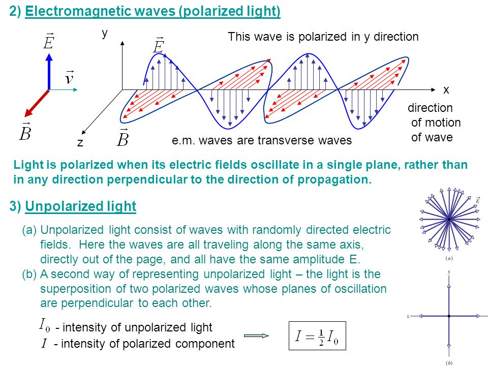 3) Unpolarized light (a)Unpolarized light consist of waves with randomly directed electric fields. Here the waves are all traveling along the same axi