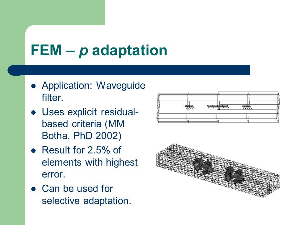 FEM – p adaptation Application: Waveguide filter.
