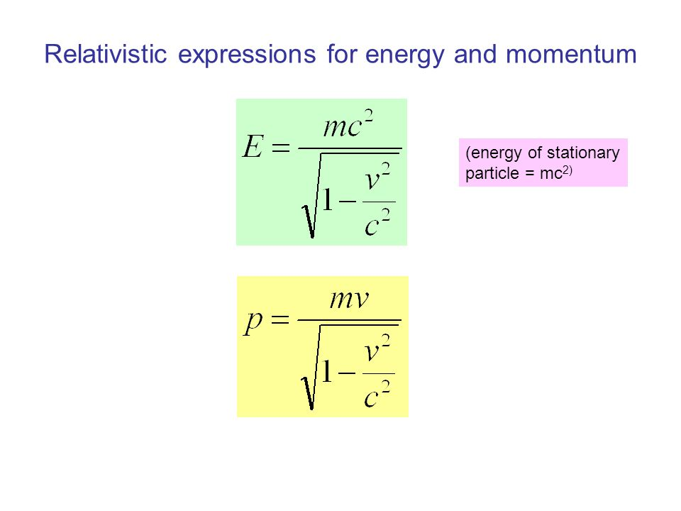 Relativistic expressions for energy and momentum (energy of stationary particle = mc 2)