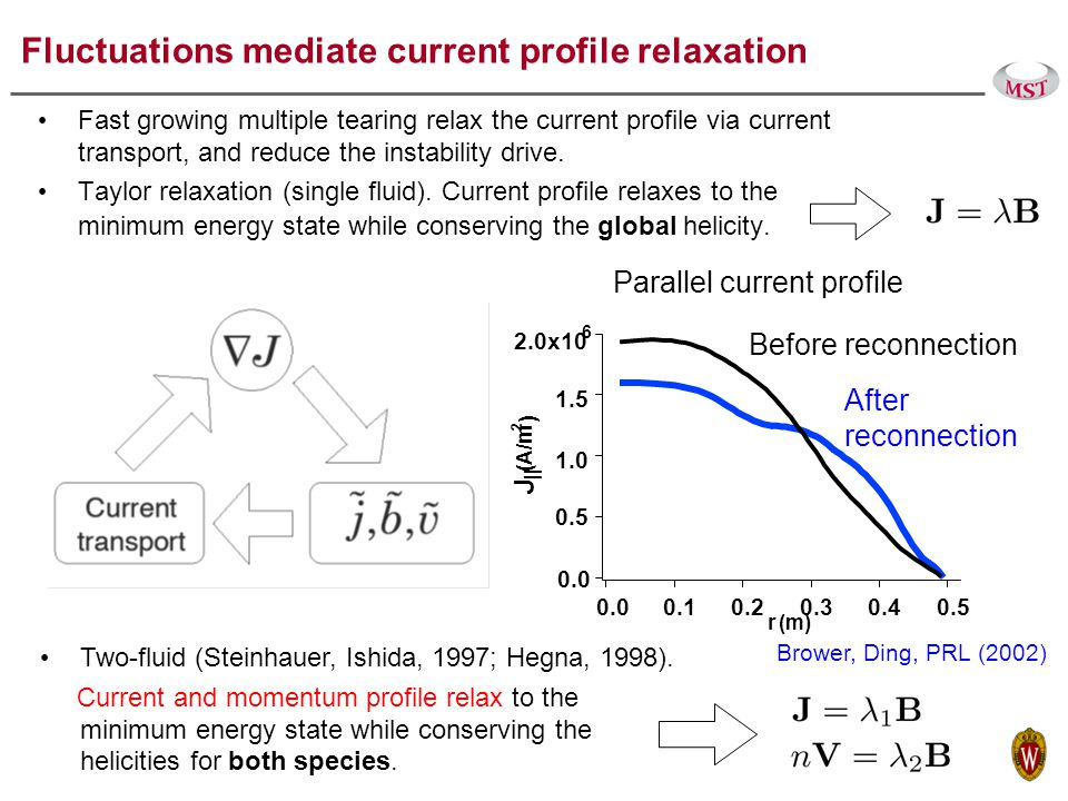 Flow profile flattening also observed in MHD simulations Non-linear resistive MHD (DEBS) Multiple tearing modes Periodic relaxation events - similar to experiment F.