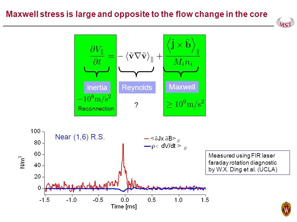 B r coil Boron Nitride 2.5 cm 2 cm B φ coil Maxwell and Reynolds stresses measured by the probes in the edge Maxwell stressReynolds stress B coil
