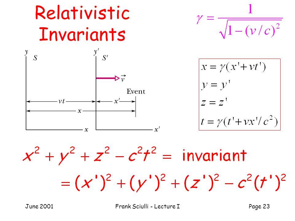 June 2001Frank Sciulli - Lecture IPage 23 Relativistic Invariants