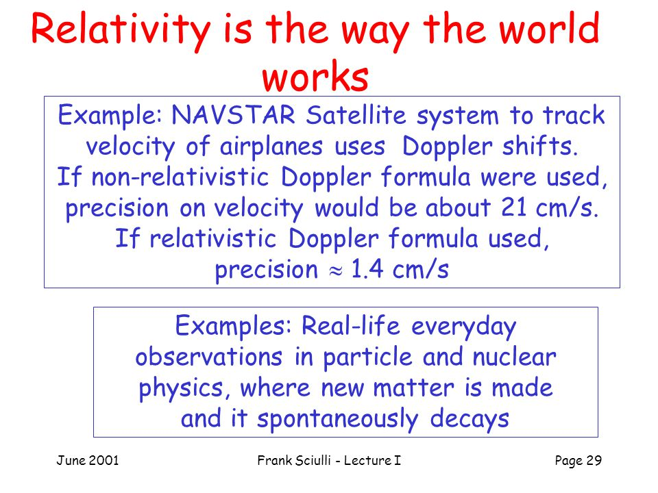June 2001Frank Sciulli - Lecture IPage 29 Relativity is the way the world works Example: NAVSTAR Satellite system to track velocity of airplanes uses Doppler shifts.