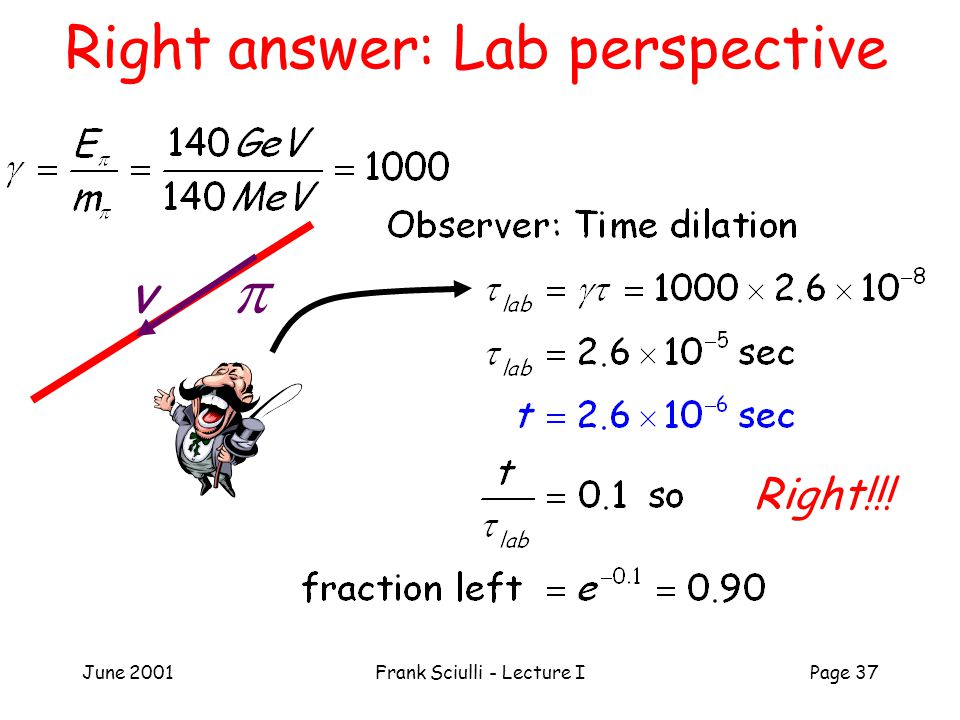 June 2001Frank Sciulli - Lecture IPage 37 Right answer: Lab perspective Right!!!  v
