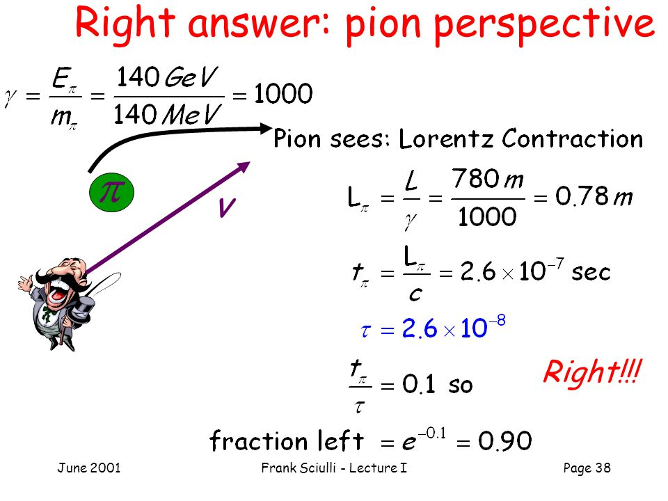 June 2001Frank Sciulli - Lecture IPage 38 Right answer: pion perspective Right!!!  v