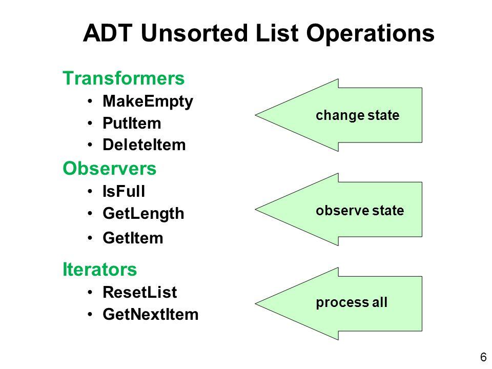 ADT Unsorted List Operations Transformers MakeEmpty PutItem DeleteItem Observers IsFull GetLength GetItem Iterators ResetList GetNextItem change state observe state process all 6