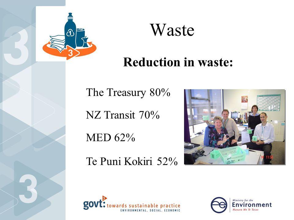 Waste Reduction in waste: The Treasury 80% NZ Transit 70% MED 62% Te Puni Kokiri 52%