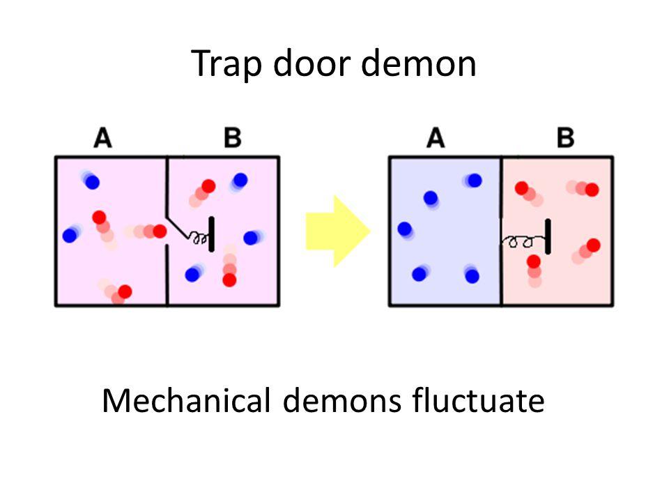 Trap door demon Mechanical demons fluctuate