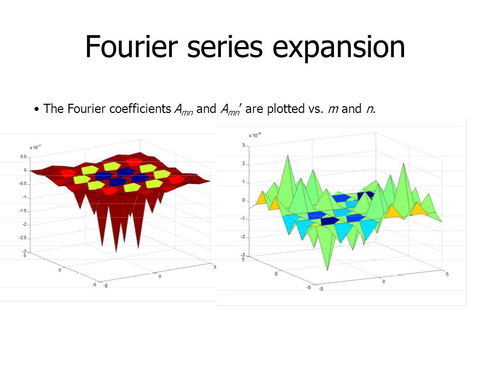 Fourier series expansion The Fourier coefficients A mn and A mn ' are plotted vs. m and n.