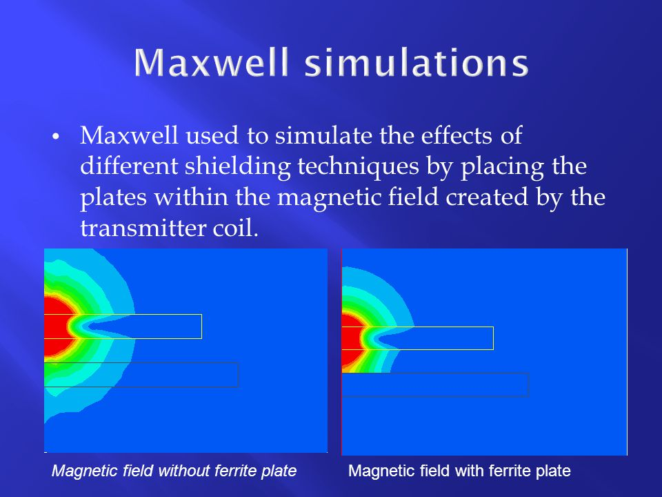 Maxwell used to simulate the effects of different shielding techniques by placing the plates within the magnetic field created by the transmitter coil.