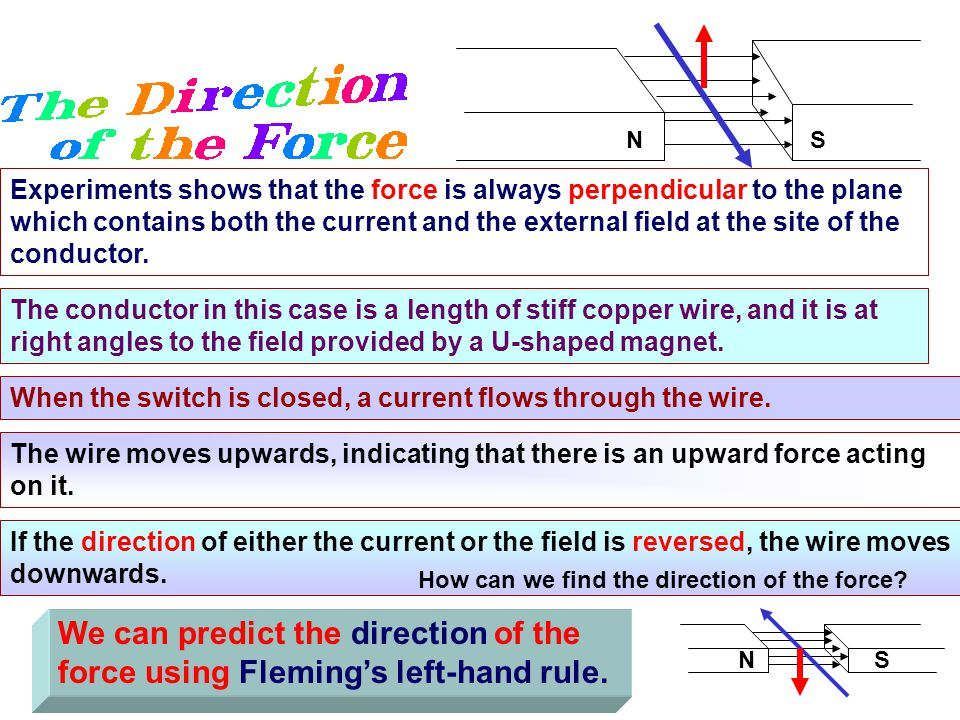 When a current-carrying conductor is placed in a magnetic field, it interacts with any other magnetic field and produces a force.