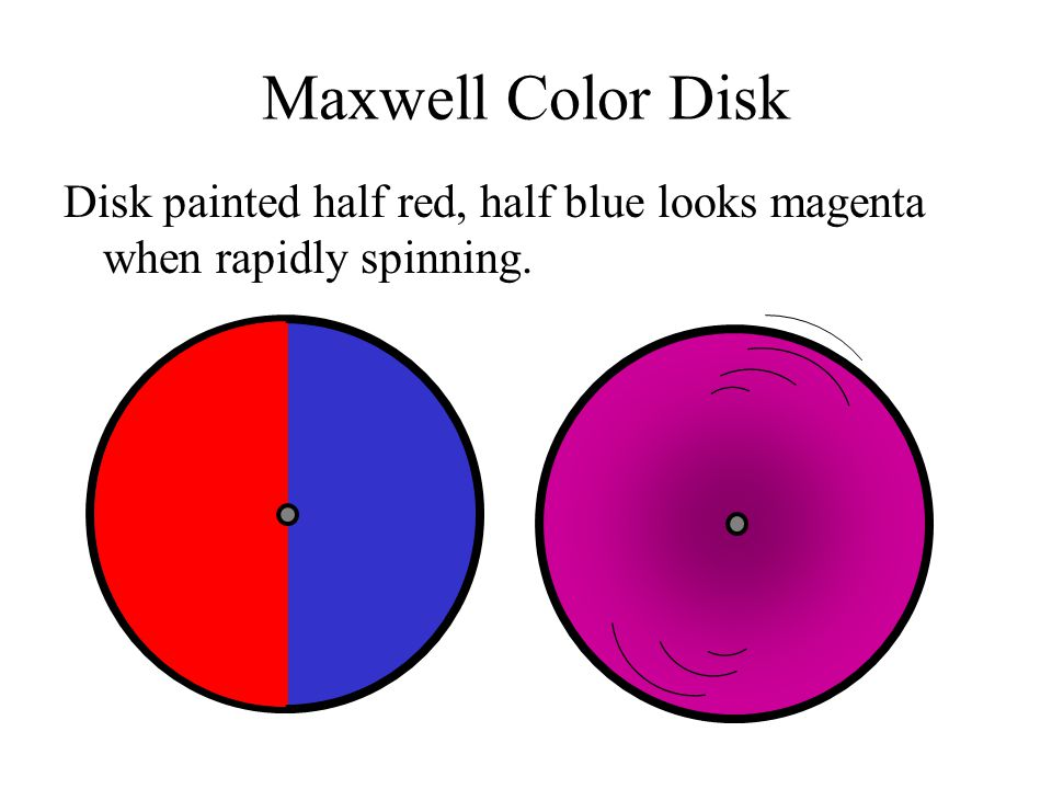 Maxwell Color Disk Disk painted half red, half blue looks magenta when rapidly spinning.