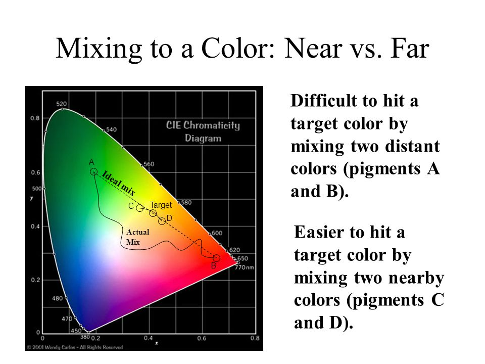 Mixing to a Color: Near vs.