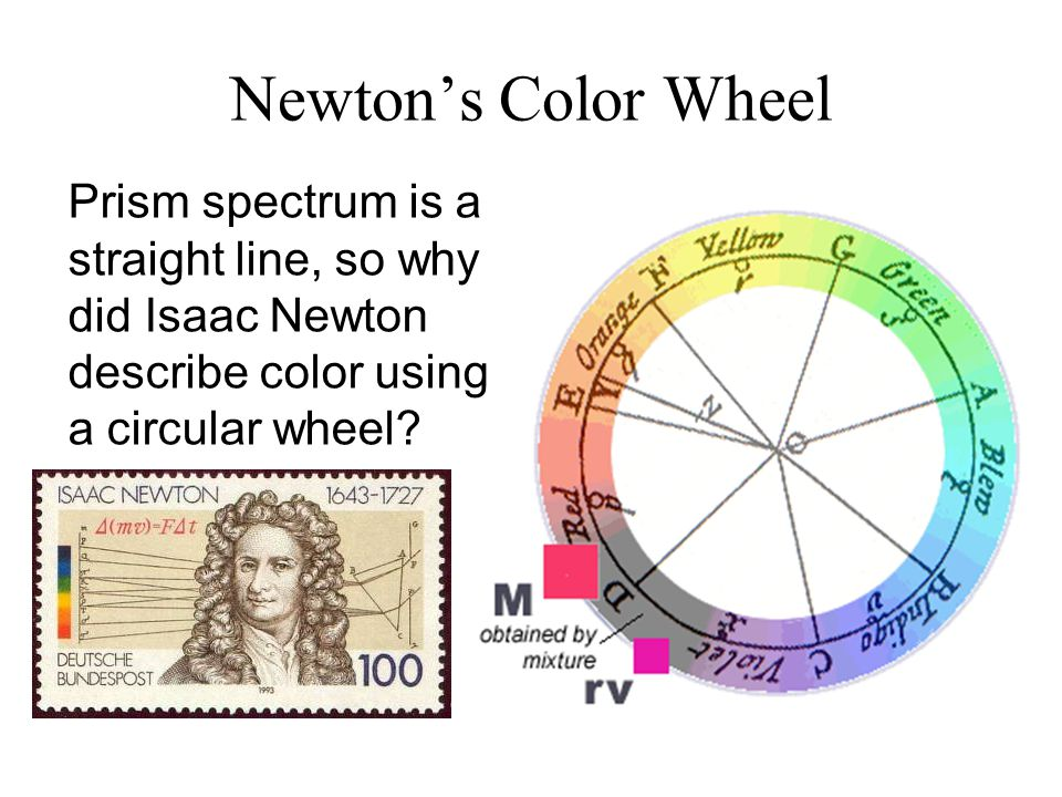 Newton's Color Wheel Prism spectrum is a straight line, so why did Isaac Newton describe color using a circular wheel
