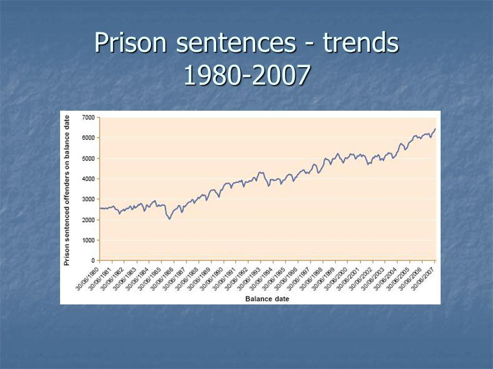 Prison sentences - trends 1980-2007