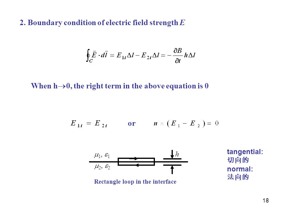 18 2. Boundary condition of electric field strength E When h  0, the right term in the above equation is 0 or  1,  1  2,  2 h Rectangle loop in t