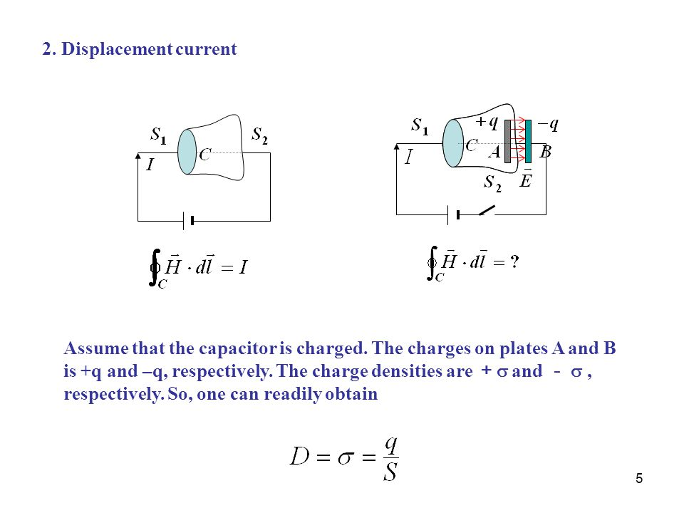 5 2. Displacement current Assume that the capacitor is charged. The charges on plates A and B is +q and –q, respectively. The charge densities are + 