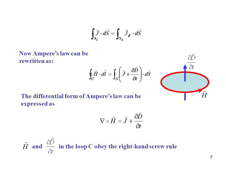 7 Now Ampere's law can be rewritten as: The differential form of Ampere's law can be expressed as andin the loop C obey the right-hand screw rule