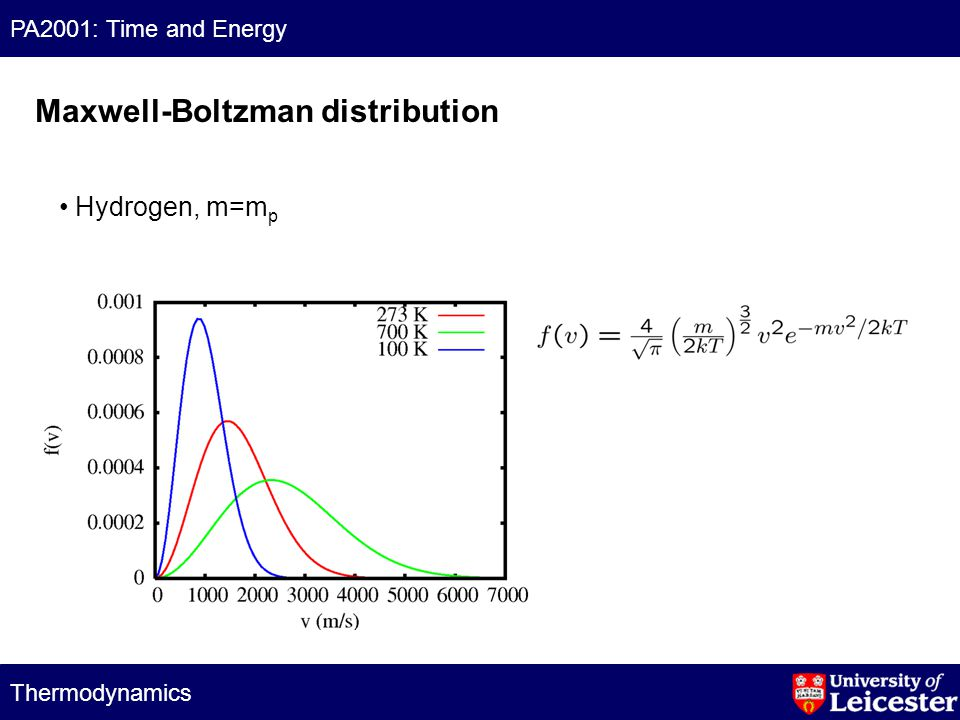 PA2001: Time and Energy Thermodynamics Hydrogen, m=m p Maxwell-Boltzman distribution