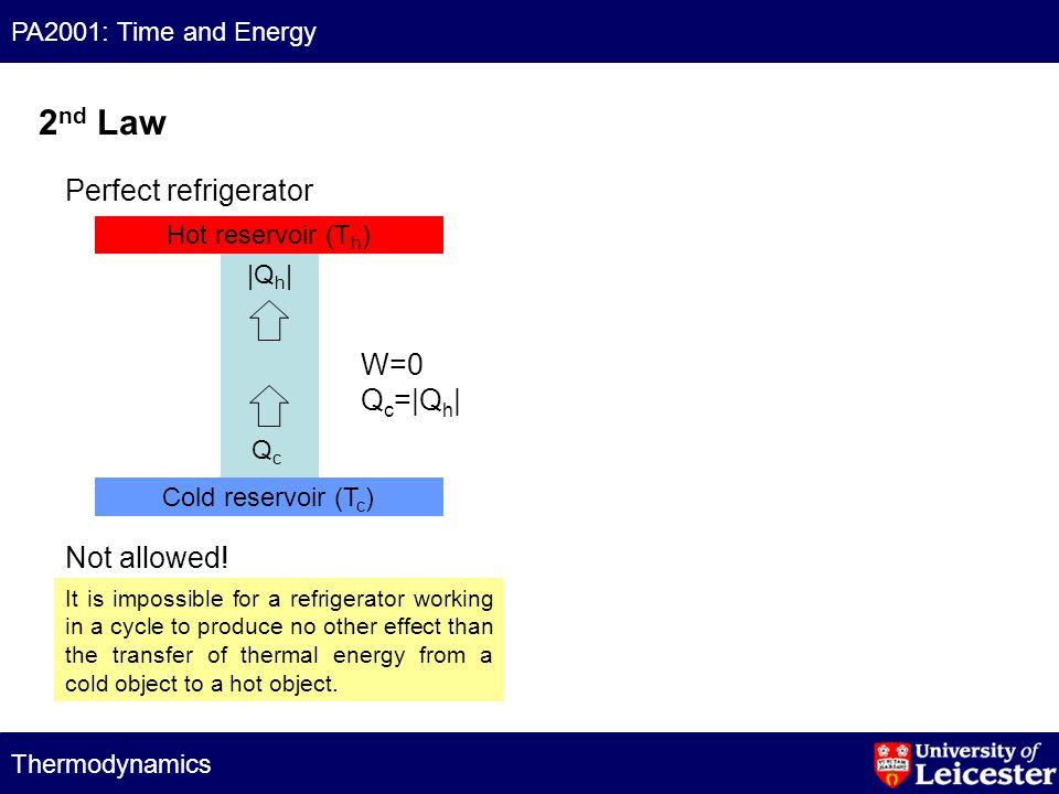PA2001: Time and Energy Thermodynamics |Q h | QcQc W=0 Q c =|Q h | Cold reservoir (T c ) Hot reservoir (T h ) Not allowed.