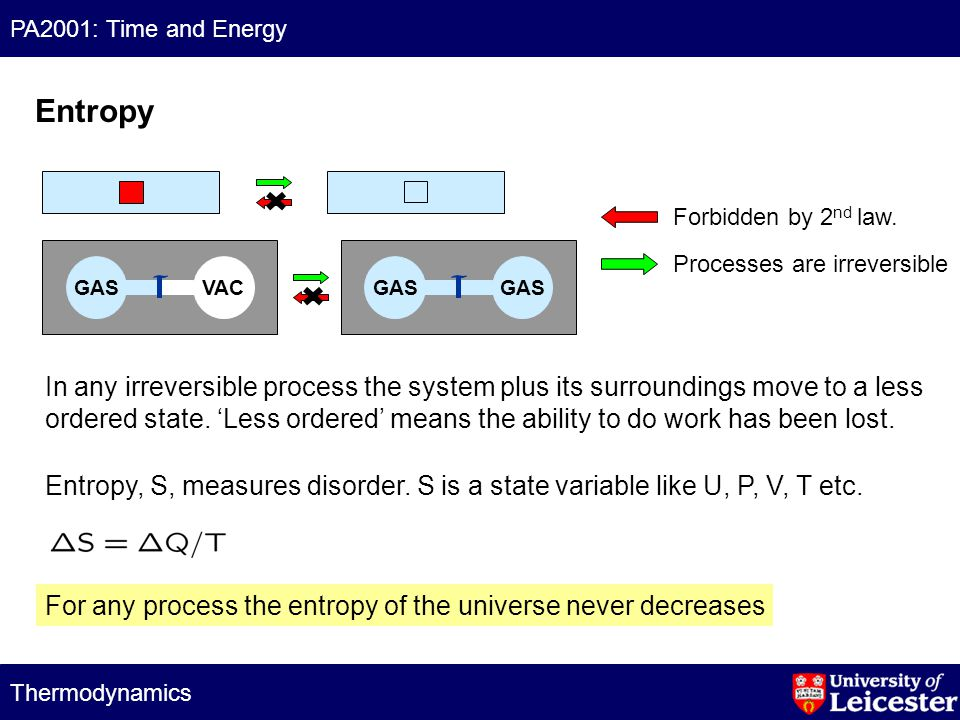 PA2001: Time and Energy Thermodynamics Entropy Forbidden by 2 nd law.