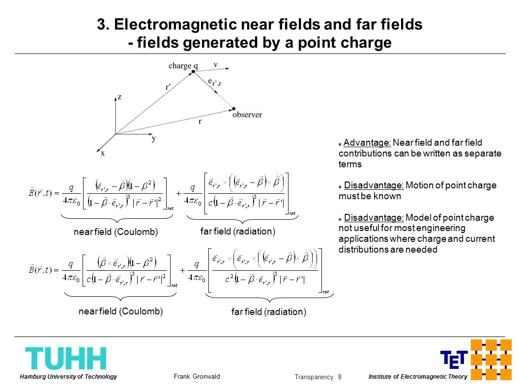 Institute of Electromagnetic Theory Frank Gronwald Hamburg University of Technology Transparency 8 3.