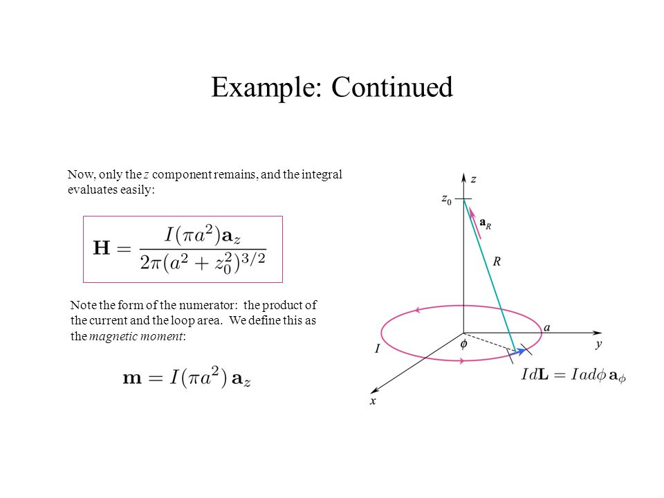 Example: Continued Now, only the z component remains, and the integral evaluates easily: Note the form of the numerator: the product of the current an