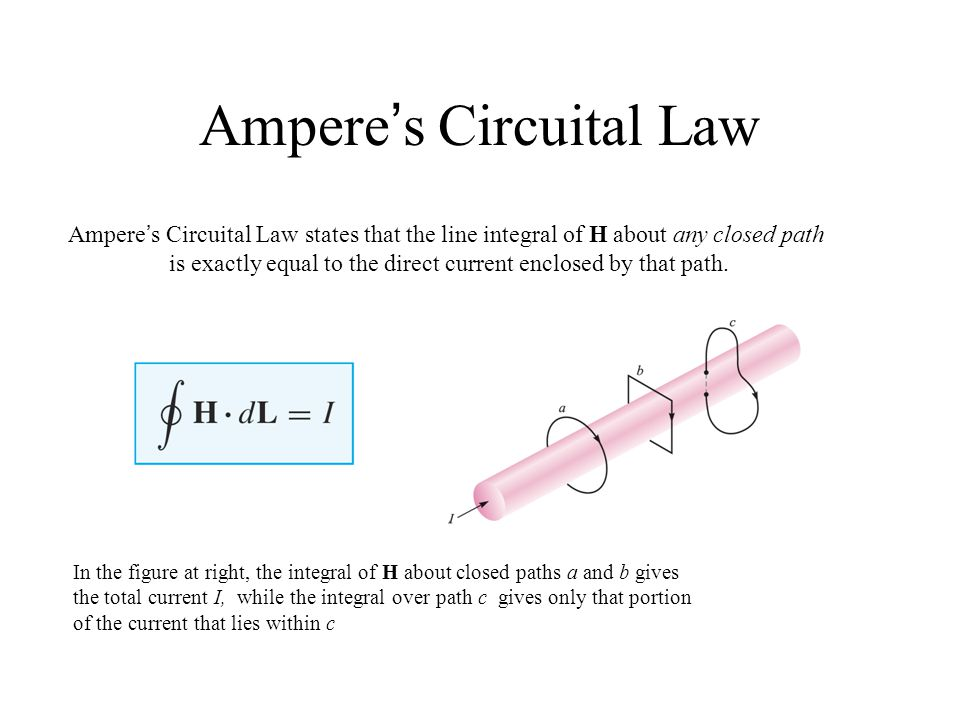 Ampere's Circuital Law Ampere's Circuital Law states that the line integral of H about any closed path is exactly equal to the direct current enclosed