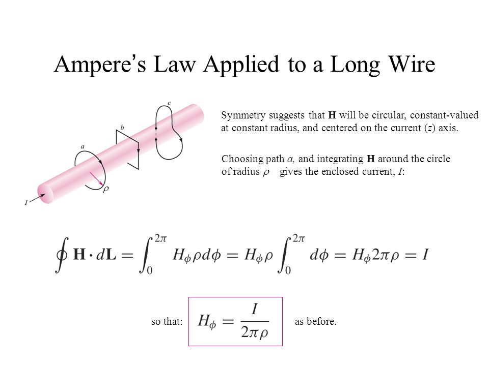 Ampere's Law Applied to a Long Wire  Choosing path a, and integrating H around the circle of radius  gives the enclosed current, I: so that:as befor