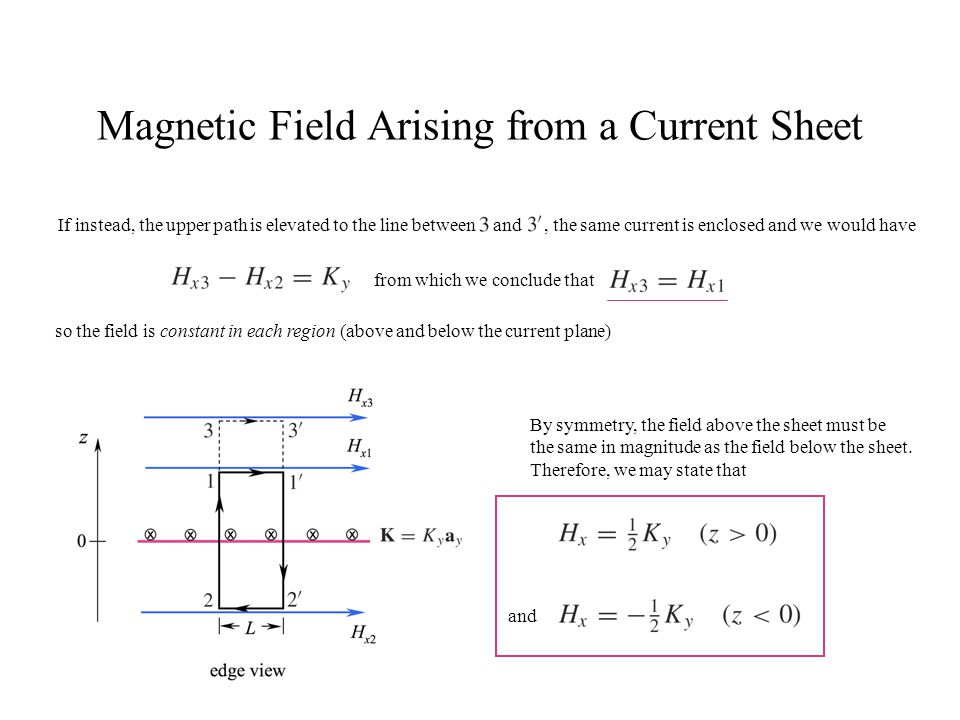 Magnetic Field Arising from a Current Sheet If instead, the upper path is elevated to the line between and, the same current is enclosed and we would