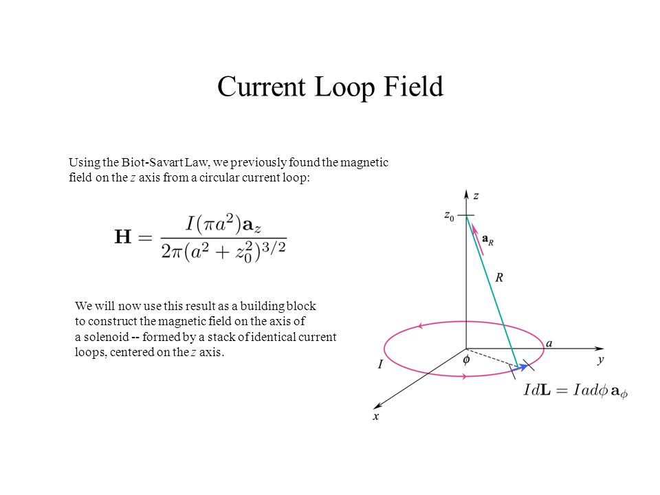 Current Loop Field Using the Biot-Savart Law, we previously found the magnetic field on the z axis from a circular current loop: We will now use this