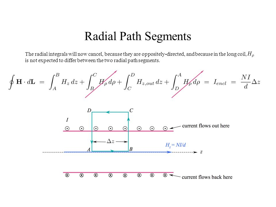 Radial Path Segments The radial integrals will now cancel, because they are oppositely-directed, and because in the long coil, is not expected to diff