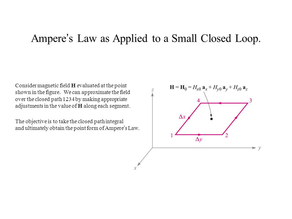 Ampere's Law as Applied to a Small Closed Loop. Consider magnetic field H evaluated at the point shown in the figure. We can approximate the field ove