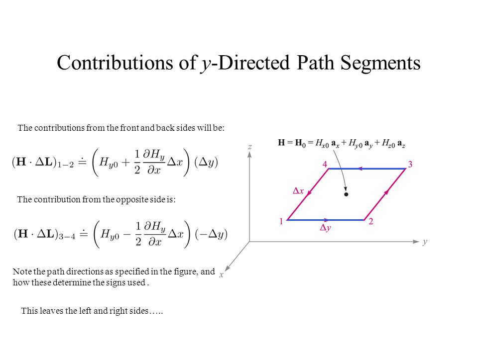 Contributions of y-Directed Path Segments The contributions from the front and back sides will be: The contribution from the opposite side is: This le