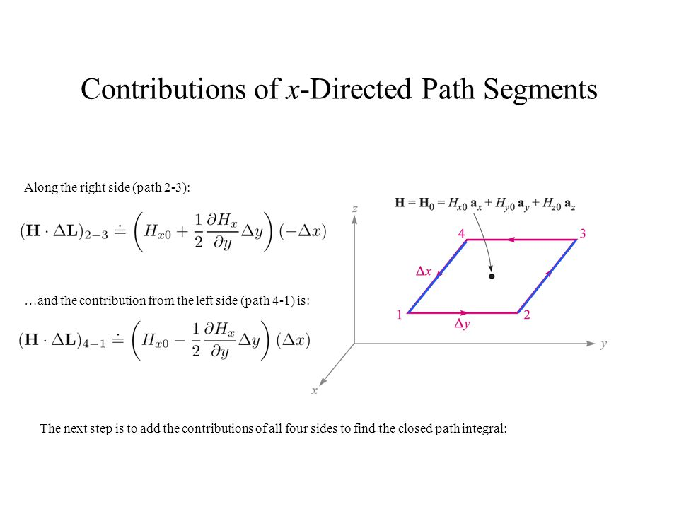 Contributions of x-Directed Path Segments Along the right side (path 2-3): …and the contribution from the left side (path 4-1) is: The next step is to
