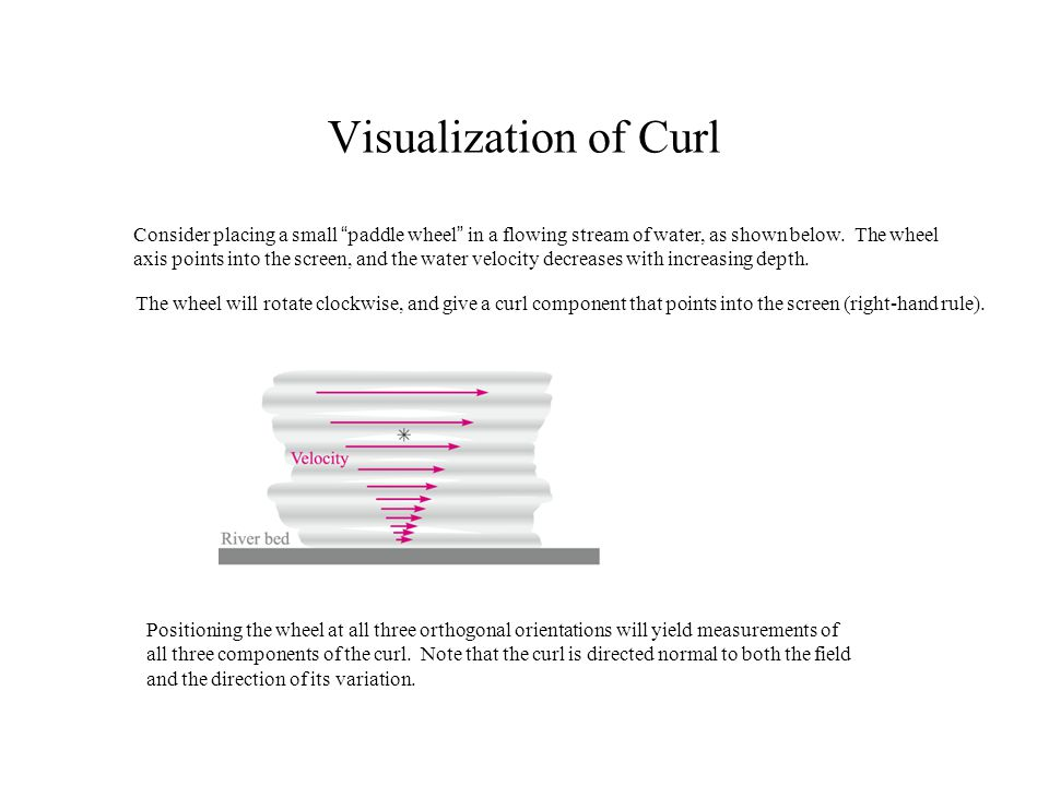 """Visualization of Curl Consider placing a small """"paddle wheel"""" in a flowing stream of water, as shown below. The wheel axis points into the screen, and"""