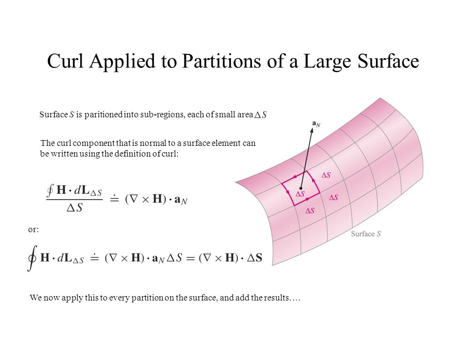 Curl Applied to Partitions of a Large Surface Surface S is paritioned into sub-regions, each of small area The curl component that is normal to a surf