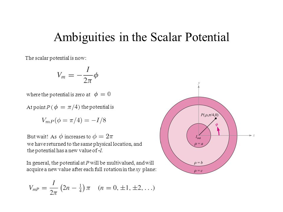Ambiguities in the Scalar Potential The scalar potential is now: where the potential is zero at At point P ( ) the potential is But wait! As increases