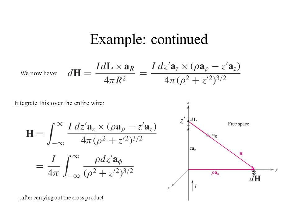 Example: continued We now have: Integrate this over the entire wire:..after carrying out the cross product