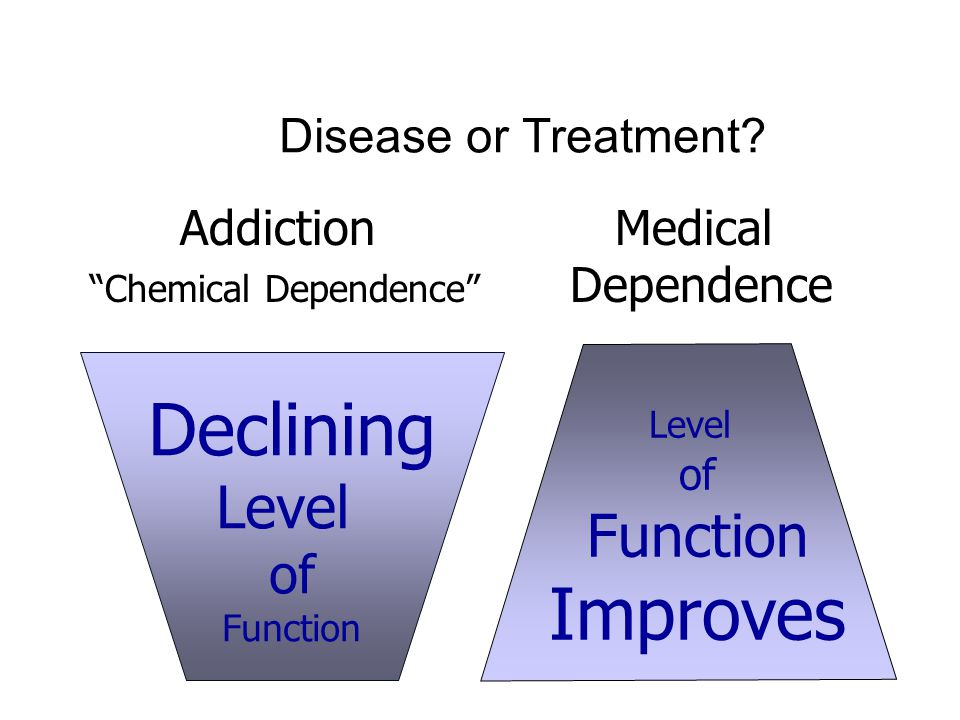"""Disease or Treatment? Declining Level of Function Level of Function Improves Addiction Medical """"Chemical Dependence"""" Dependence"""