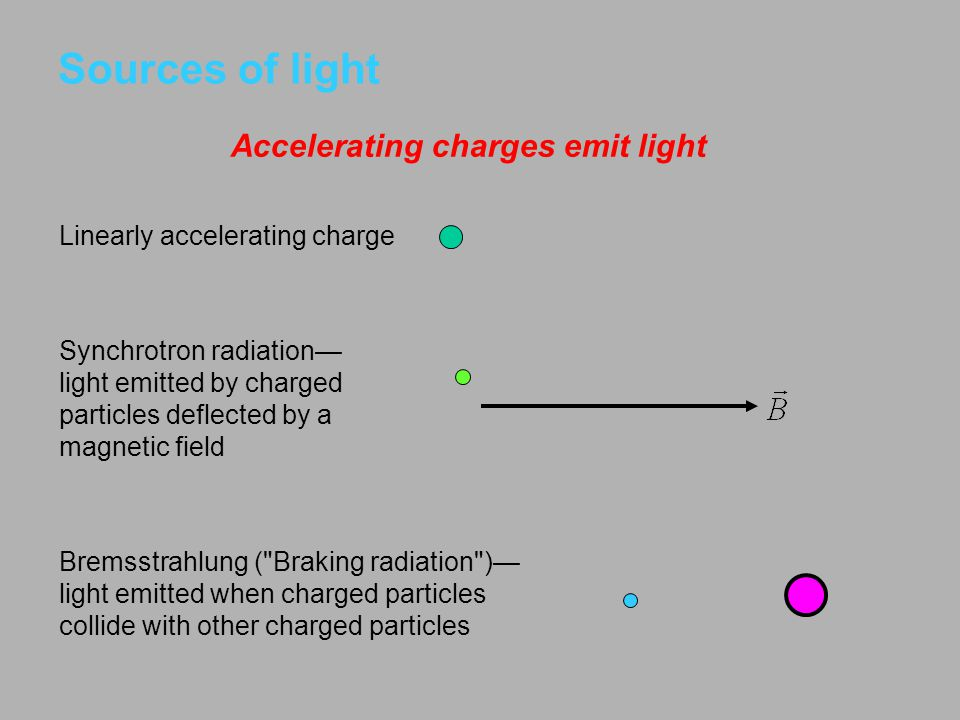 But the vast majority of light in the universe comes from molecular vibrations emitting light.