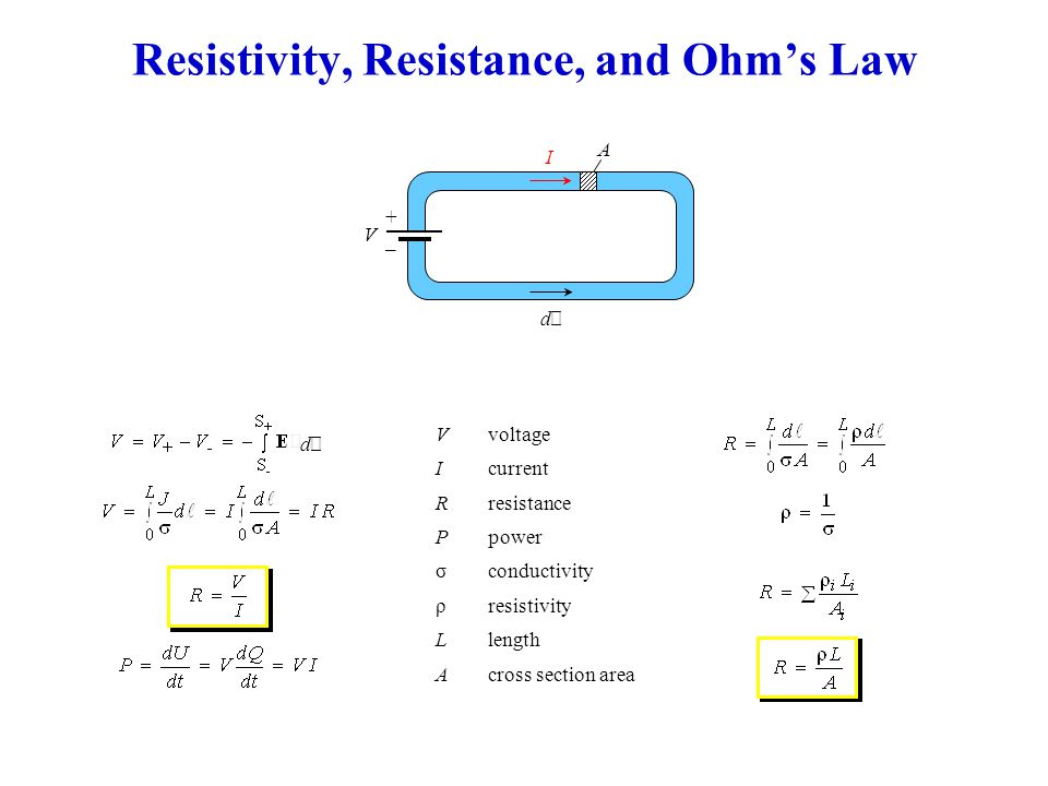 Resistivity, Resistance, and Ohm's Law Vvoltage Icurrent Rresistance Ppower σconductivity ρresistivity Llength Across section area I + _ V A dℓdℓ dℓdℓ