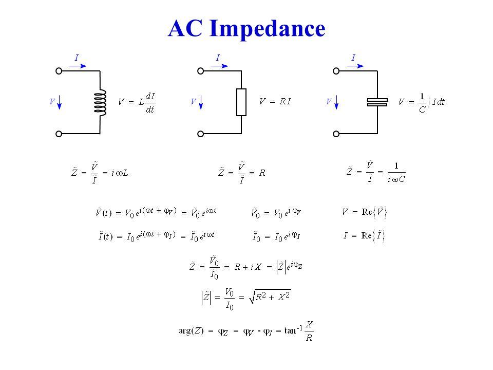 AC Impedance I V I V I V