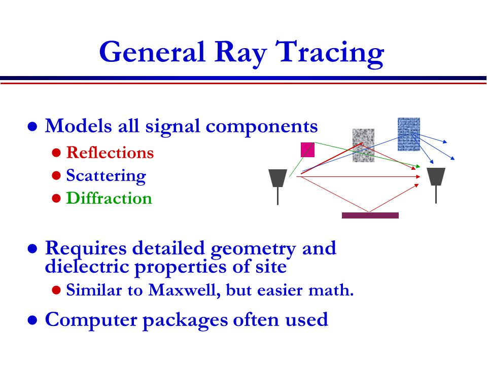 General Ray Tracing Models all signal components Reflections Scattering Diffraction Requires detailed geometry and dielectric properties of site Similar to Maxwell, but easier math.