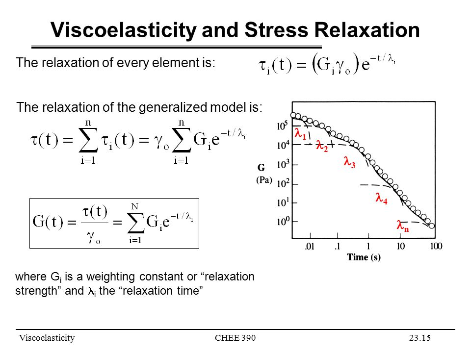 ViscoelasticityCHEE 39023.15 3 1 2 4 n Viscoelasticity and Stress Relaxation The relaxation of every element is: The relaxation of the generalized model is: where G i is a weighting constant or relaxation strength and i the relaxation time